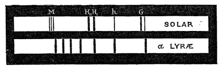Spectrum from Huggins, W, 1877, The Observatory, Vol. 1, p. 4-7